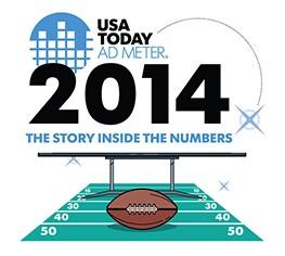 infographic-usatoday