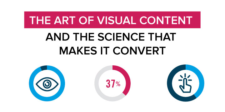art-of-visual-content