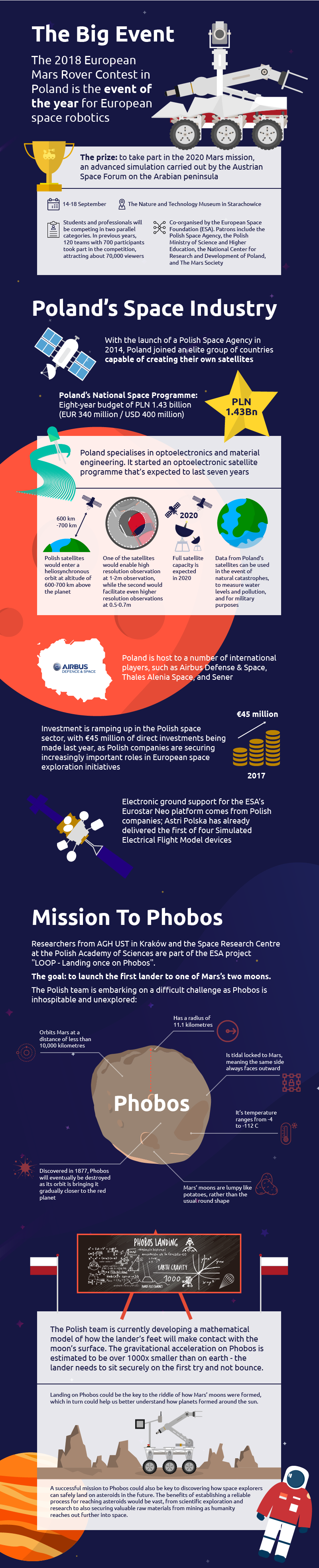 Poland Space_Infographic.png
