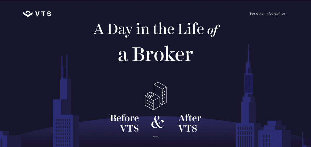 A Day in the Life of a Broker